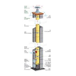 System kominowy ceramiczny SKC-T